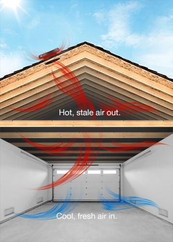 Sunshine experts solatube skylights of phoenix sunshine experts garage fans solutioingenieria Gallery